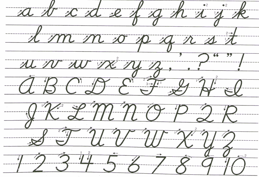 Worksheet Alphabet Cursive Writing cursive handwriting picture